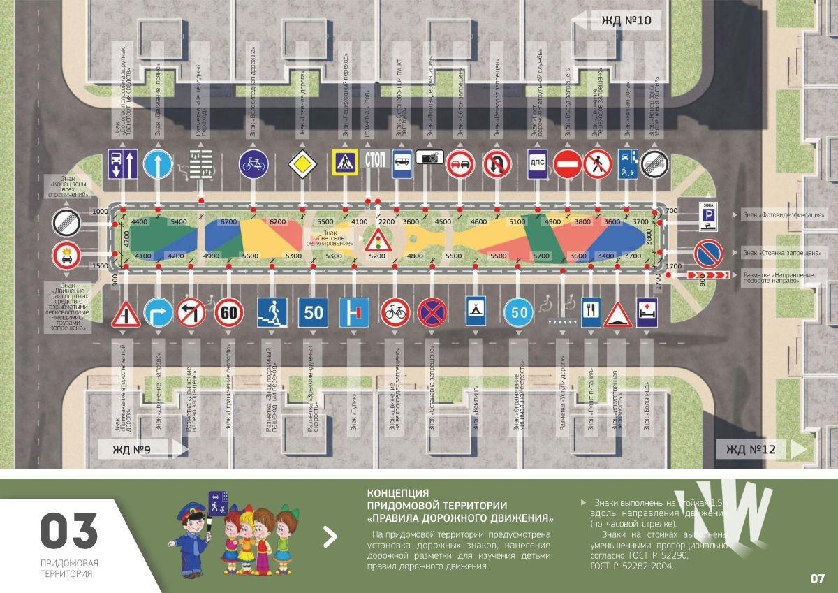 дизайн придомовой территории многоквартирного дома